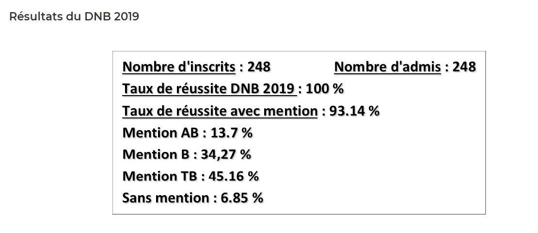 DNB 2019